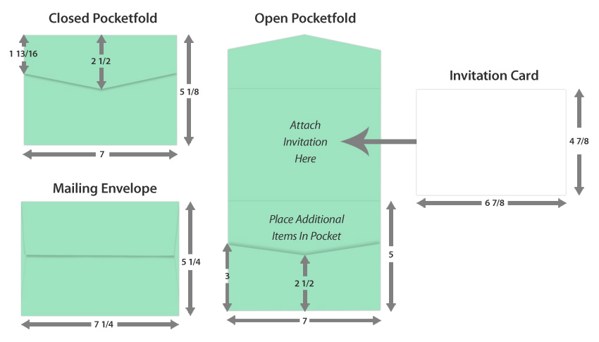 A7 Pocketfold Size Key