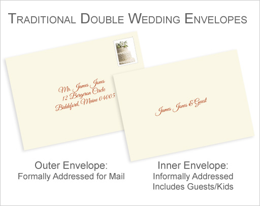 Fabulous Properly Address Pocket Invitations Without Inner Envelopes Funny Birthday Cards Online Fluifree Goldxyz